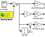 ADsim - Simulink runs on ADwin hardware